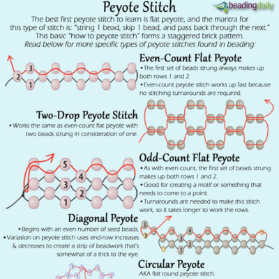 7 Must-Know Peyote Beading Stitches