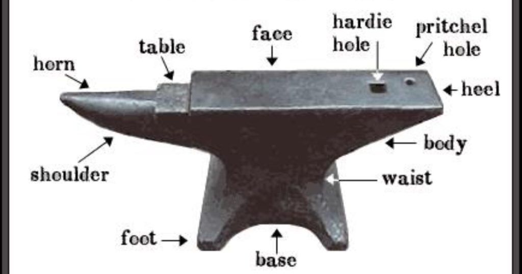 jewelry tools the curse of the ringing anvil and bouncy bench block