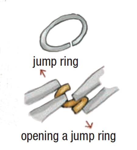 jumprings can be opened using two pairs of pliers. Jewelry Stringing magazine