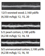 Yarn substitutions are a snap with Handwoven's Master Yarn Chart.