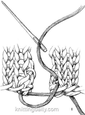Mattress Stitch Fig 1