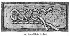 This illustration shows the point-lace design traced onto tracing cloth, which is lightly tacked to a foundation of leather. The braid is being placed on the pattern.