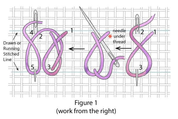 rosette-chain stitch