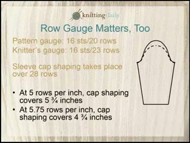 You'll learn why row gauge matters, and how to use it.