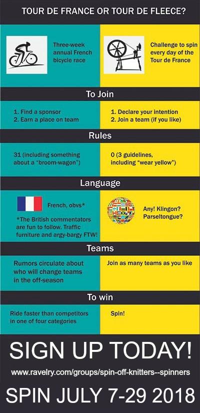 Infographic explaining Tour de Fleece