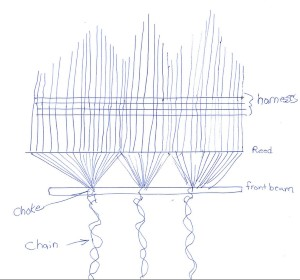 warp-drawing-ask-madelyn-weaving-today