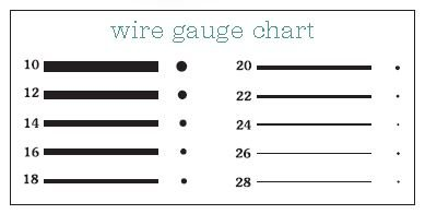 Bookmark material 8 must know wire jewelry making tips plus wire visual wire gauge chart greentooth Image collections
