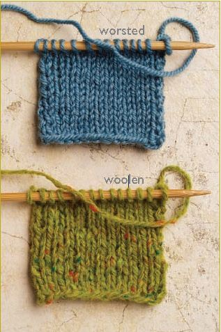 Two different types of yarn, woollen and worsted