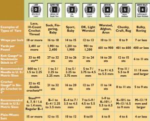 You'll love this standard yarn chart as you explore the world of handspun yarns.