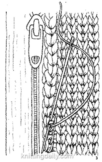 How to install zipper in knitting fig 3